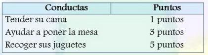 ECONOMÍA DE FICHAS 03