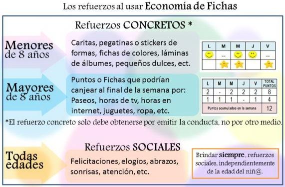 ECONOMÍA DE FICHAS 2.jpg